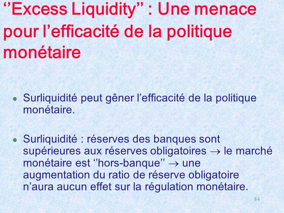 ''Excess Liquidity'' : Une menace pour l'efficacité de la politique monétaire