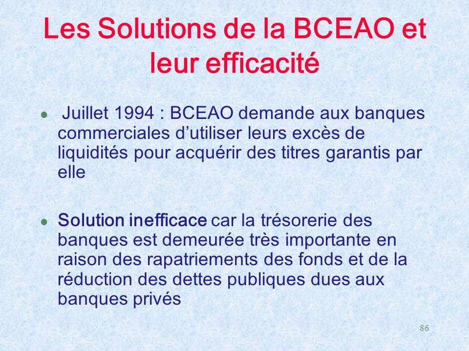 Les Solutions de la BCEAO et leur efficacité