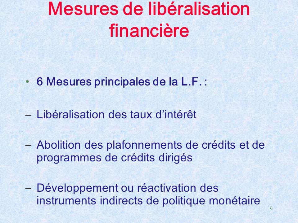 Mesures de libéralisation financière