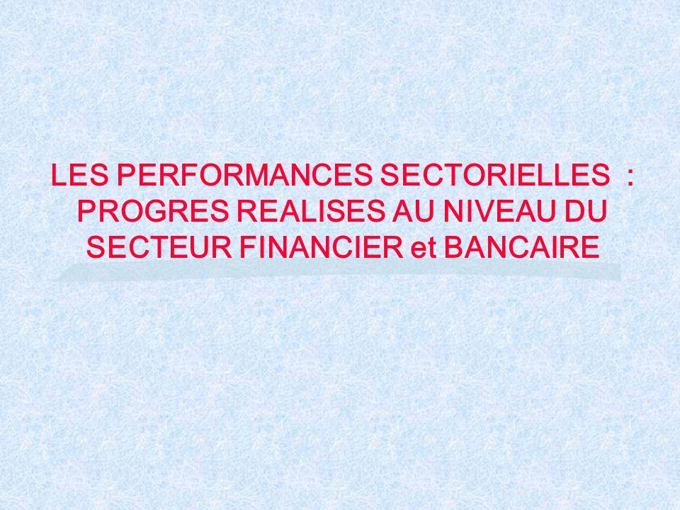 LES PERFORMANCES SECTORIELLES : PROGRES REALISES AU NIVEAU DU SECTEUR FINANCIER et BANCAIRE