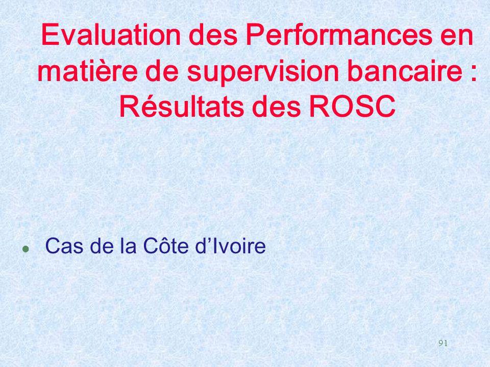 Evaluation des Performances en matière de supervision bancaire : Résultats des ROSC