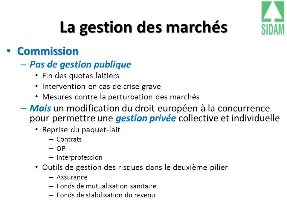 La gestion des marchés Commission Pas de gestion publique