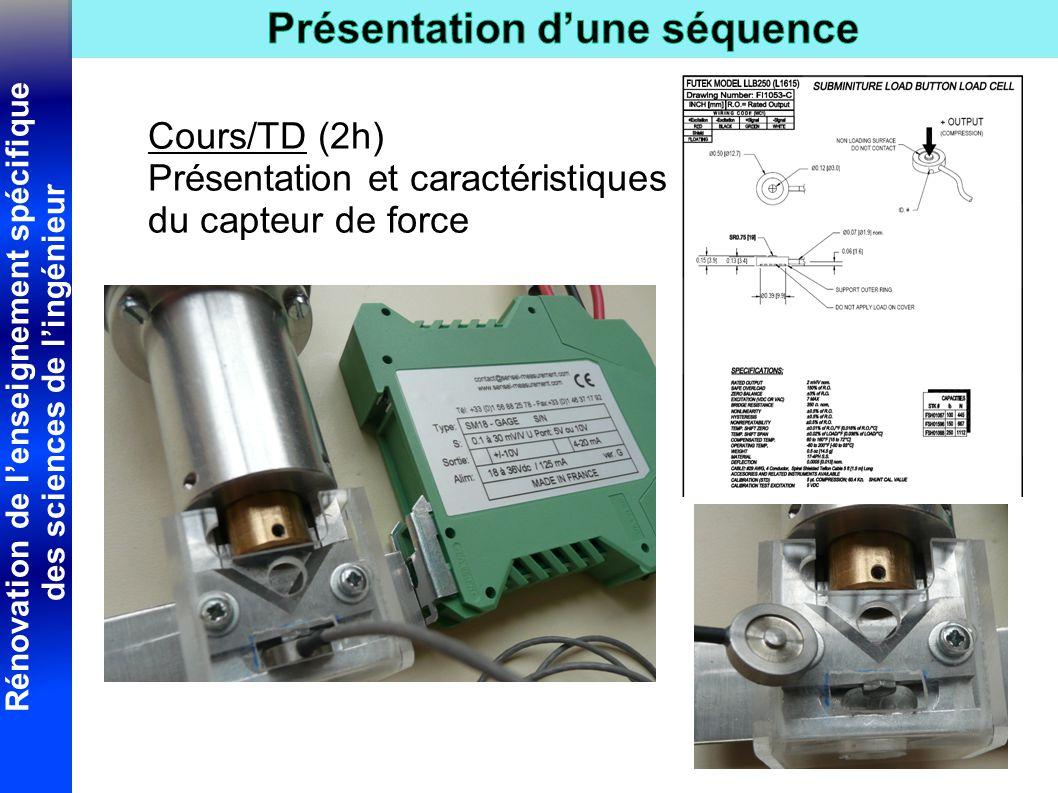 Cours/TD (2h) Présentation et caractéristiques du capteur de force