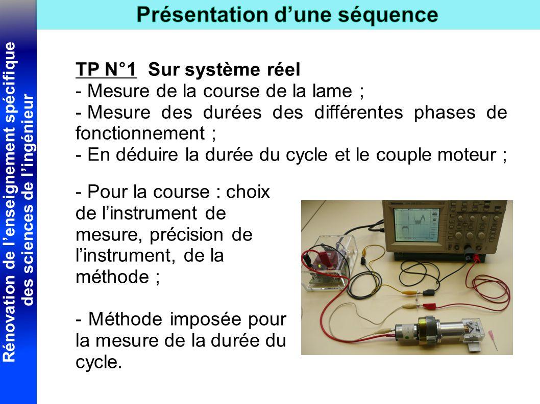 TP N°1 Sur système réel Mesure de la course de la lame ; Mesure des durées des différentes phases de fonctionnement ;