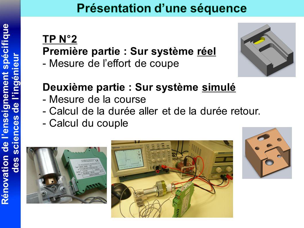 TP N°2 Première partie : Sur système réel. - Mesure de l'effort de coupe. Deuxième partie : Sur système simulé.