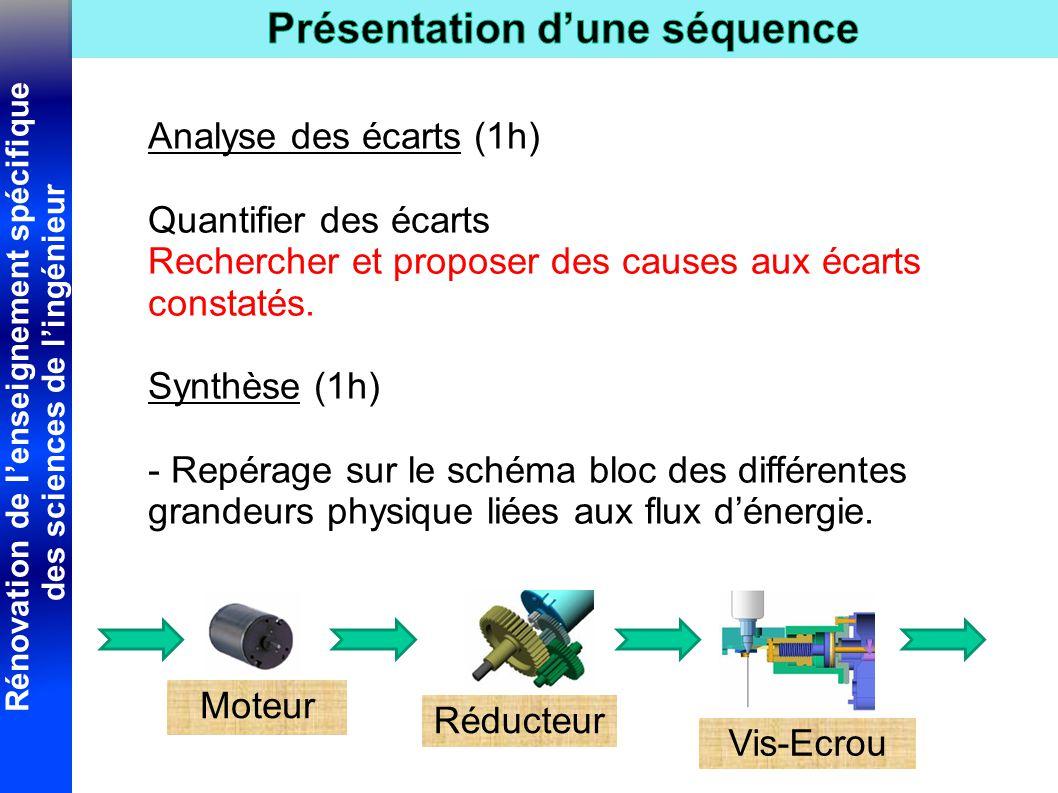 Analyse des écarts (1h) Quantifier des écarts. Rechercher et proposer des causes aux écarts constatés.