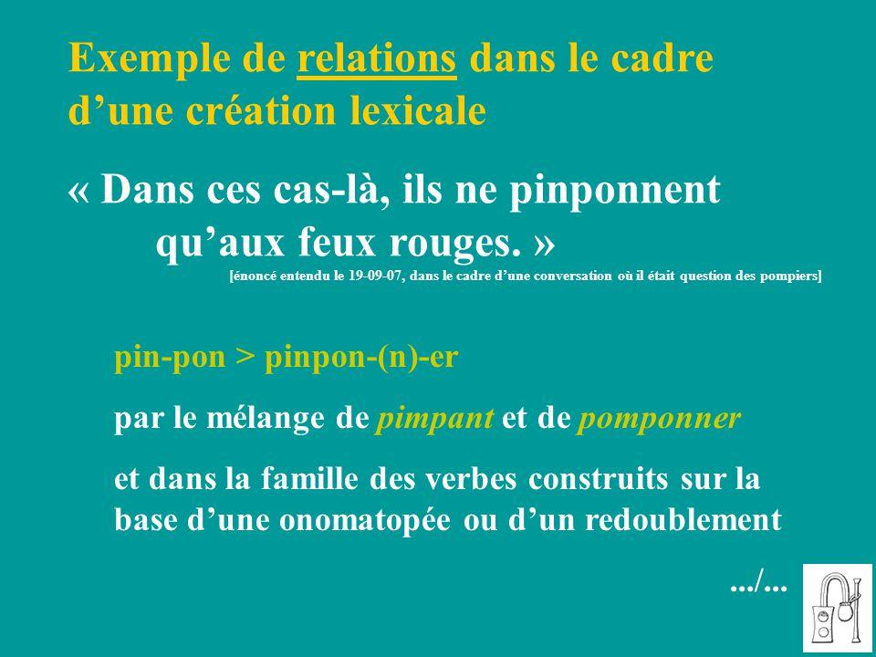 Exemple de relations dans le cadre d'une création lexicale