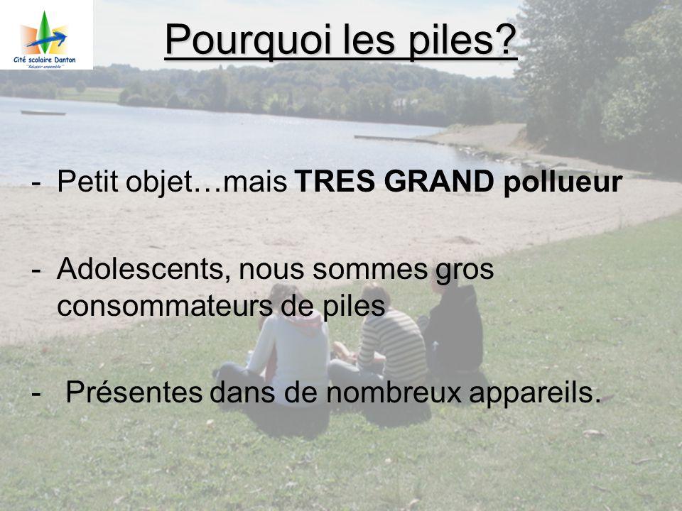 Pourquoi les piles Petit objet…mais TRES GRAND pollueur