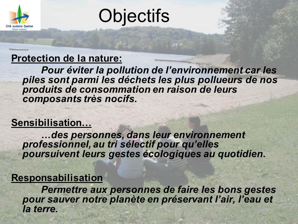 Objectifs Protection de la nature: