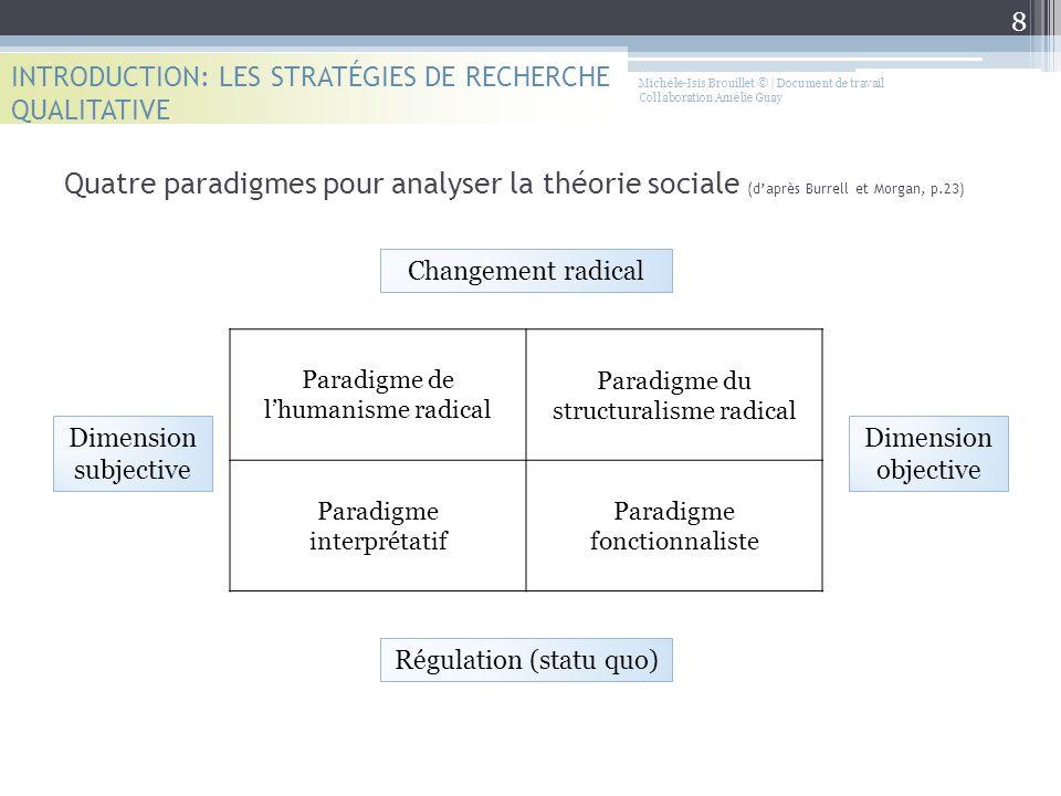 INTRODUCTION: LES STRATÉGIES DE RECHERCHE QUALITATIVE