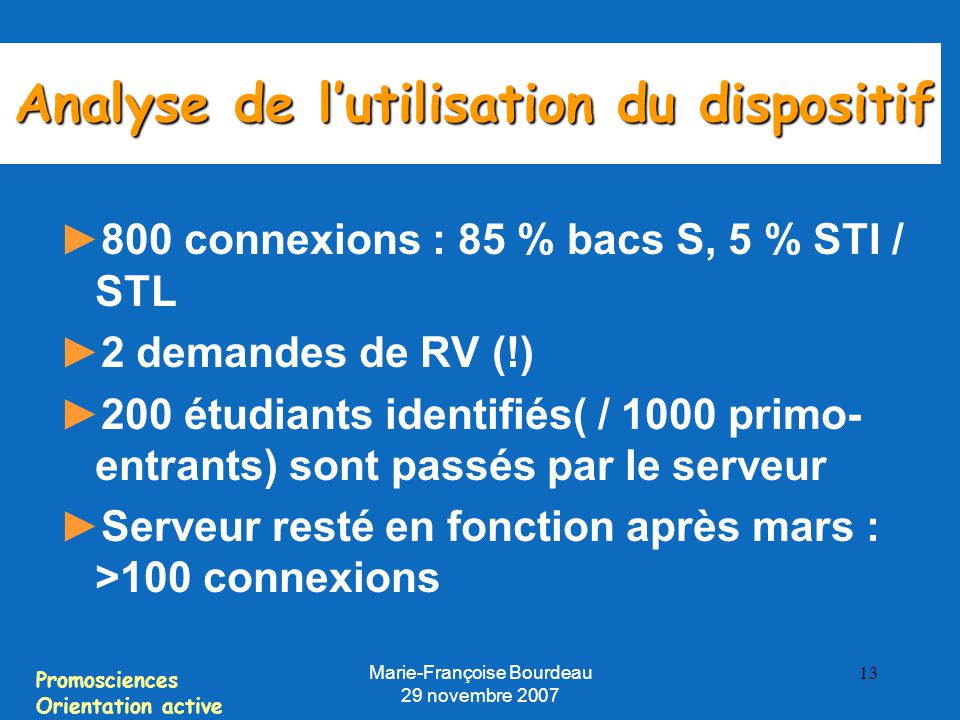 Analyse de l'utilisation du dispositif