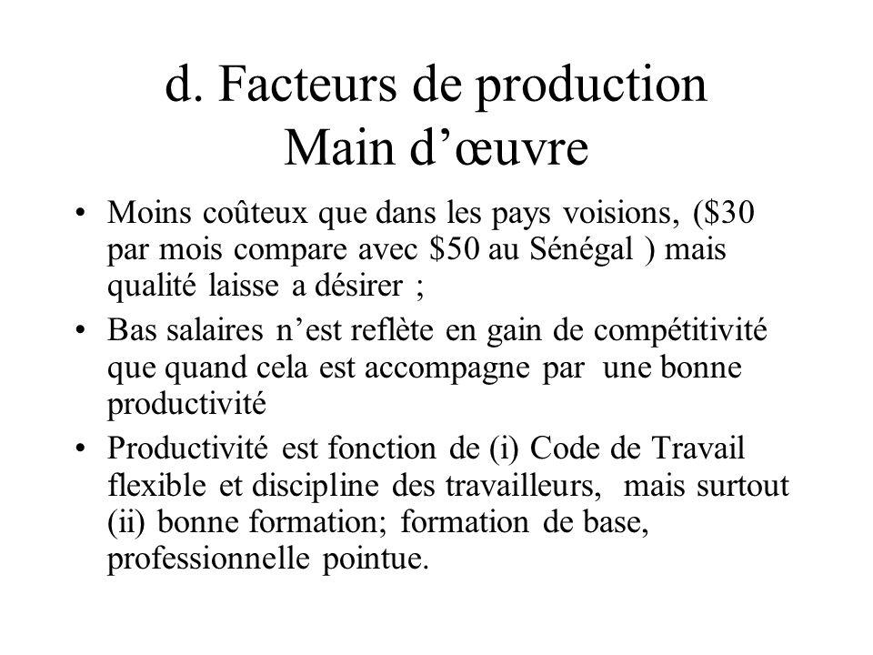 d. Facteurs de production Main d'œuvre