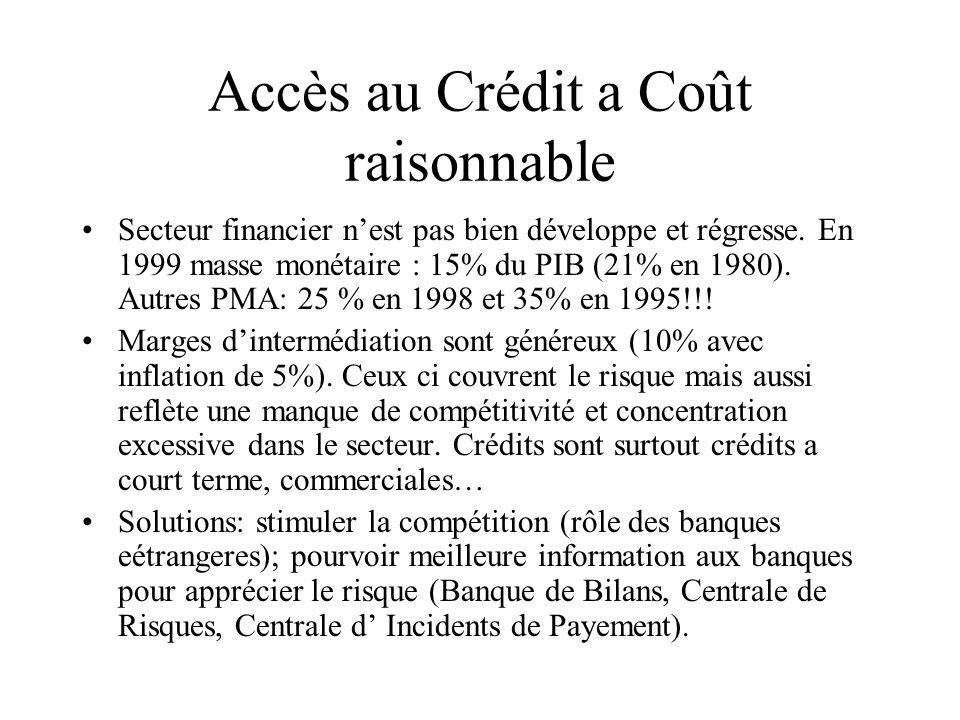 Accès au Crédit a Coût raisonnable