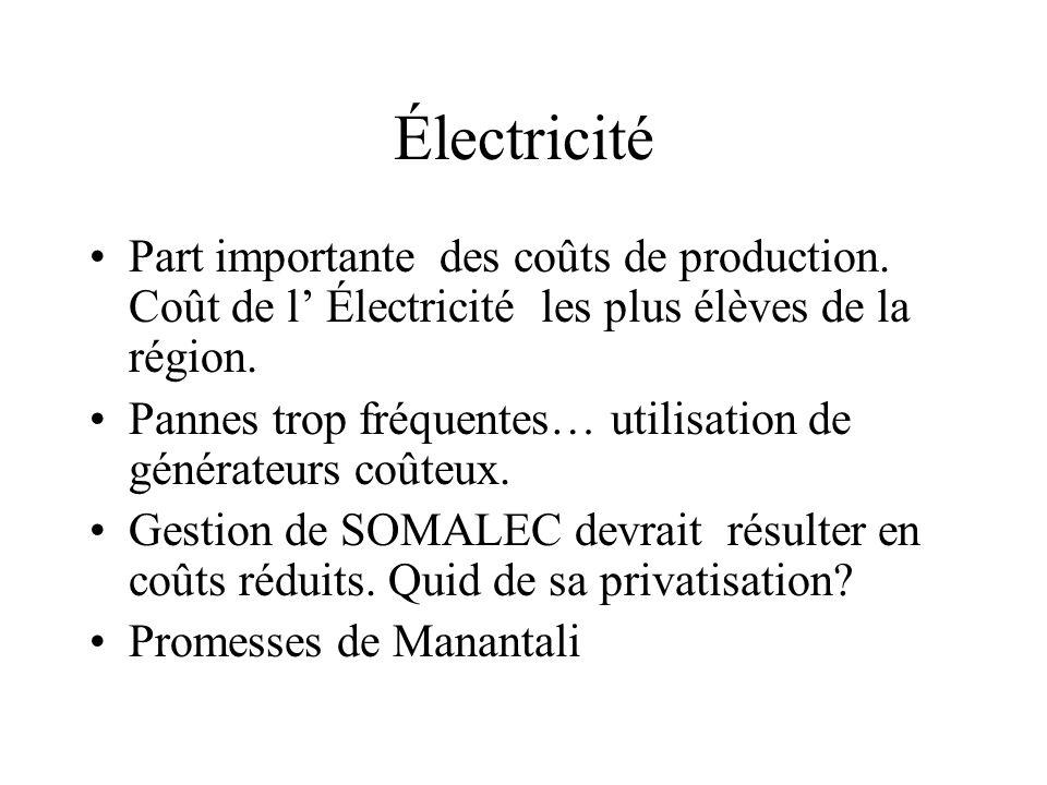 Électricité Part importante des coûts de production. Coût de l' Électricité les plus élèves de la région.