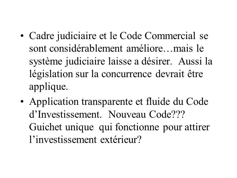 Cadre judiciaire et le Code Commercial se sont considérablement améliore…mais le système judiciaire laisse a désirer. Aussi la législation sur la concurrence devrait être applique.