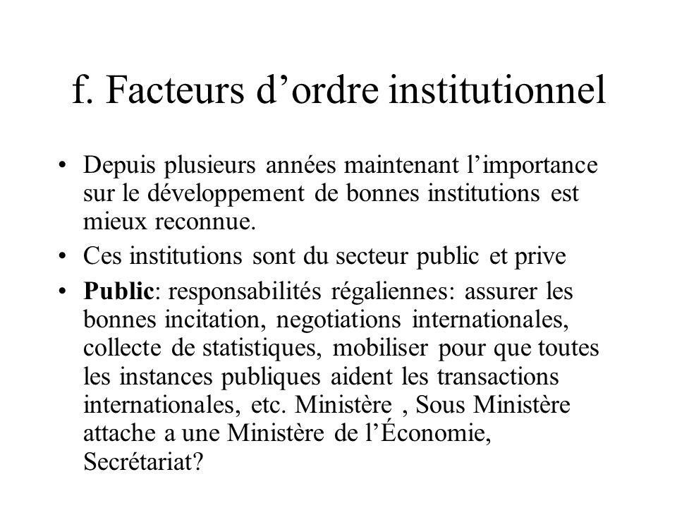 f. Facteurs d'ordre institutionnel