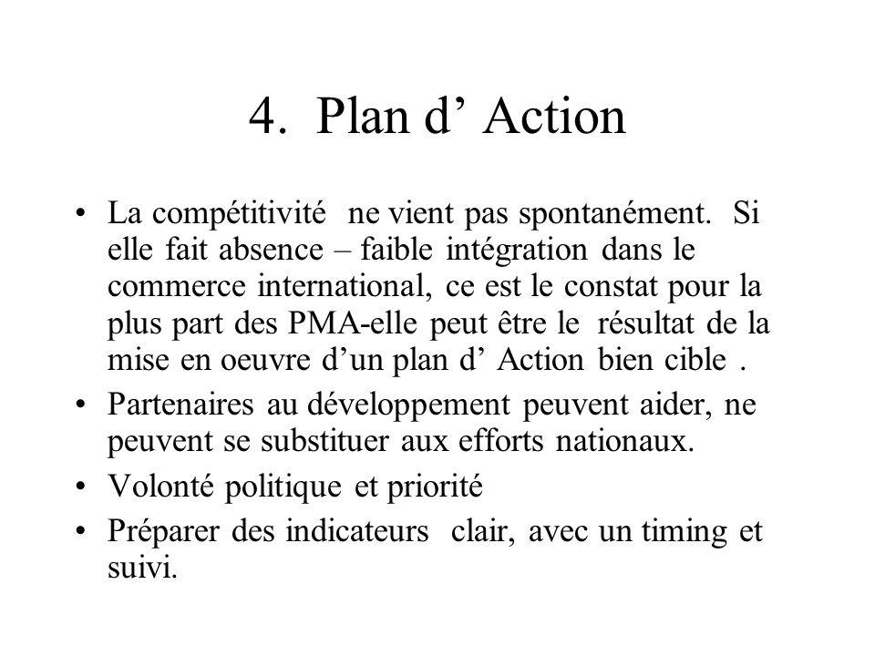 4. Plan d' Action