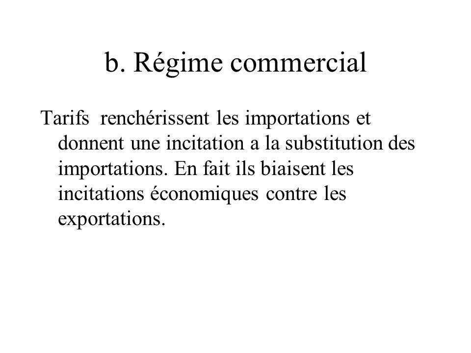 b. Régime commercial
