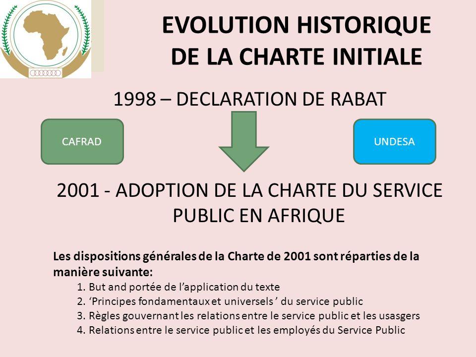EVOLUTION HISTORIQUE DE LA CHARTE INITIALE
