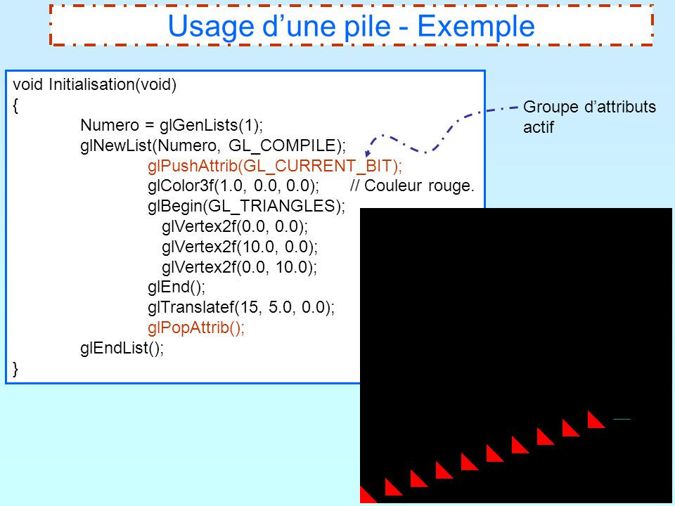 Usage d'une pile - Exemple