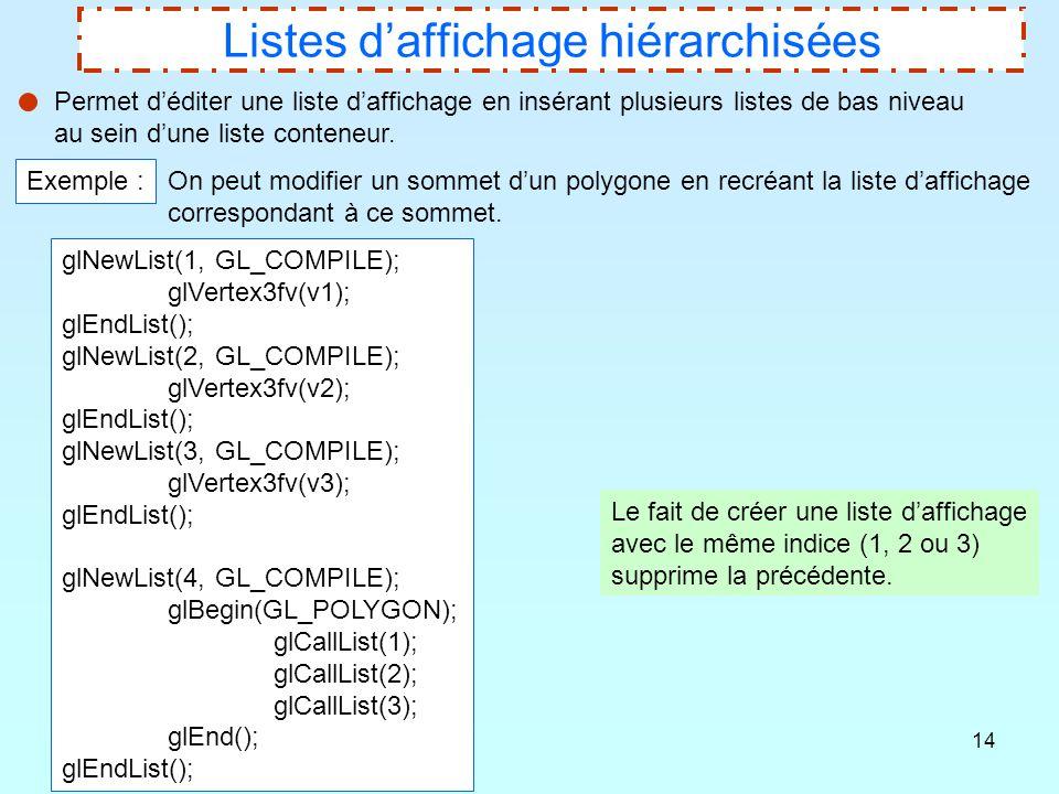 Listes d'affichage hiérarchisées