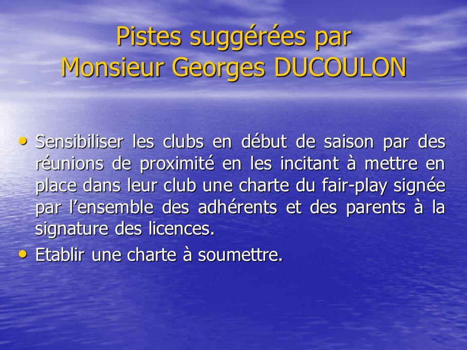 Pistes suggérées par Monsieur Georges DUCOULON