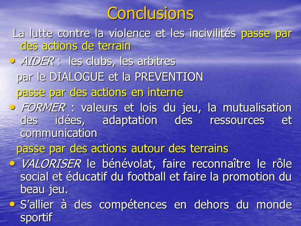 Conclusions La lutte contre la violence et les incivilités passe par des actions de terrain. AIDER : les clubs, les arbitres.