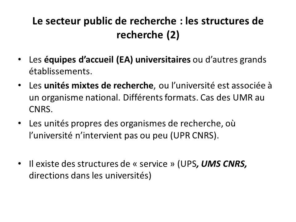 Le secteur public de recherche : les structures de recherche (2)