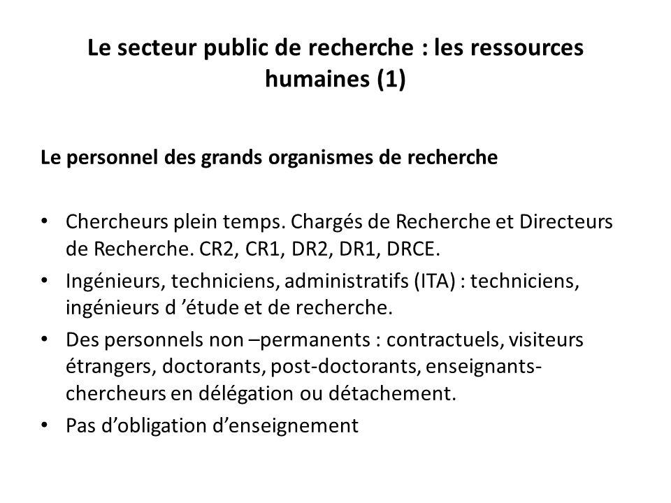 Le secteur public de recherche : les ressources humaines (1)