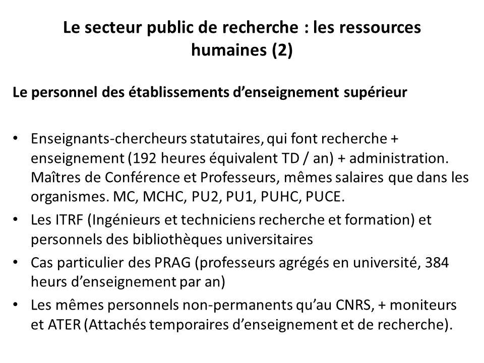 Le secteur public de recherche : les ressources humaines (2)