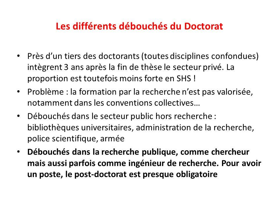 Les différents débouchés du Doctorat