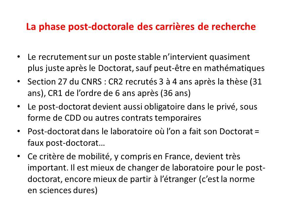 La phase post-doctorale des carrières de recherche