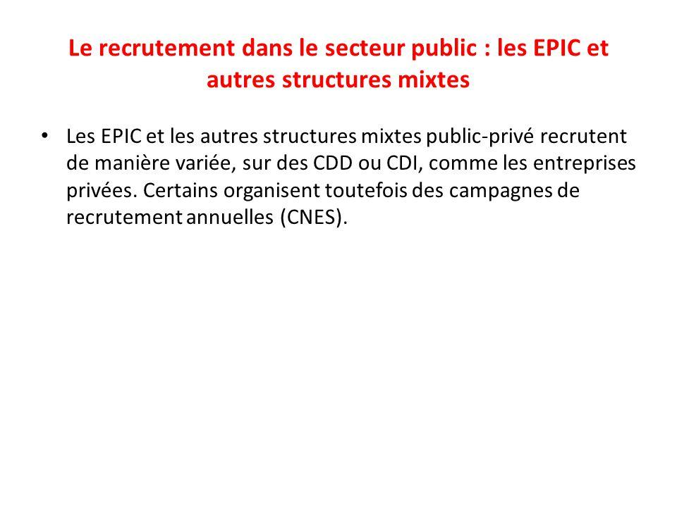 Le recrutement dans le secteur public : les EPIC et autres structures mixtes