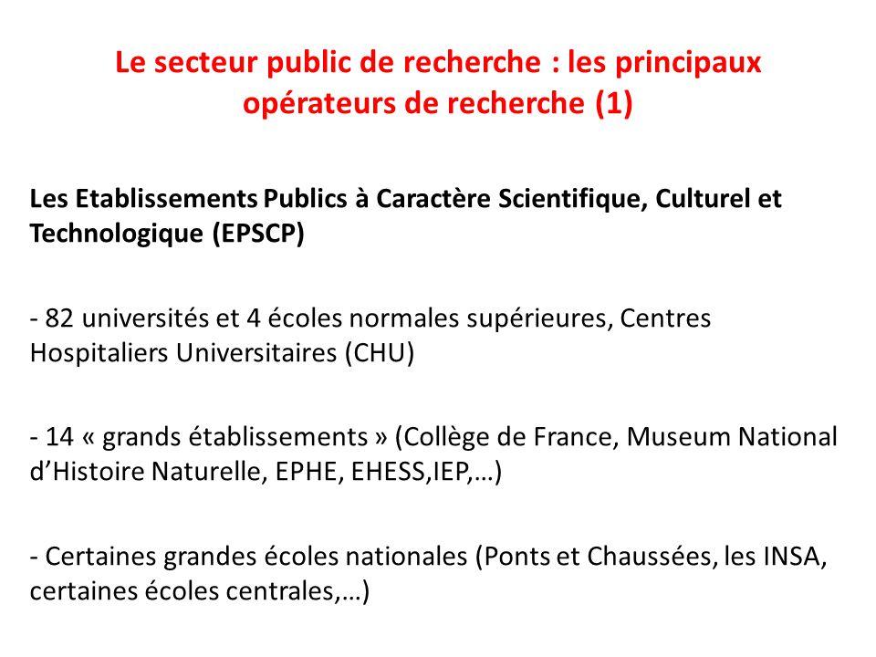 Le secteur public de recherche : les principaux opérateurs de recherche (1)