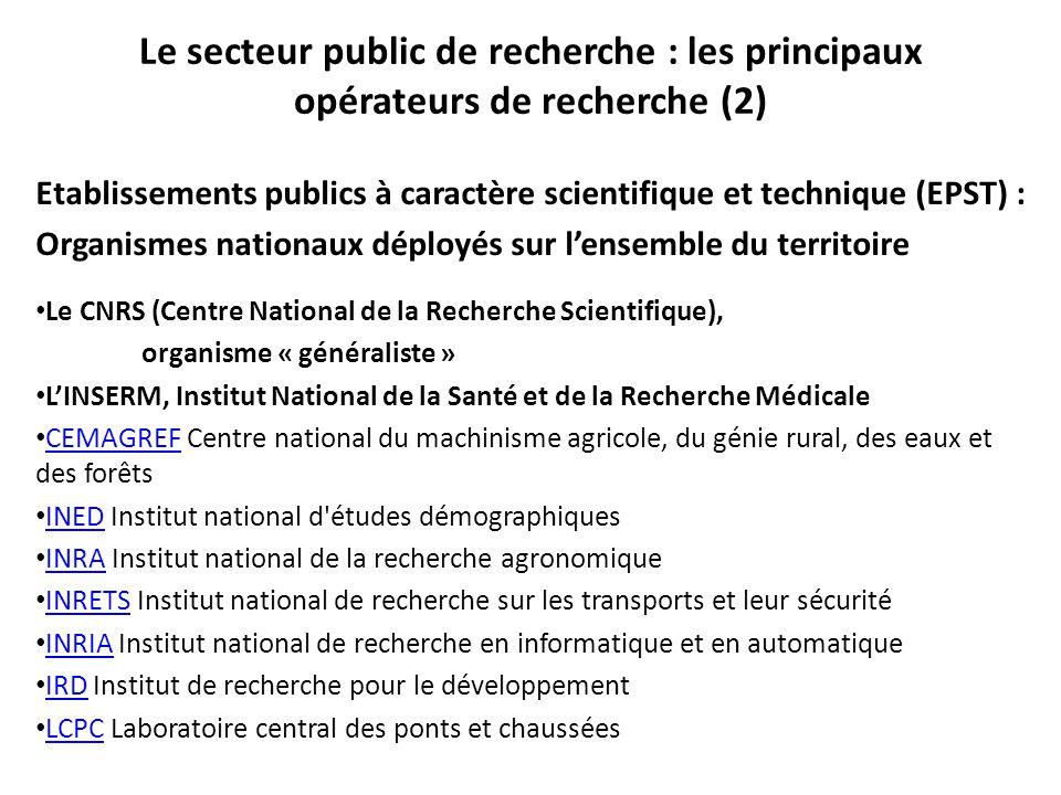 Le secteur public de recherche : les principaux opérateurs de recherche (2)