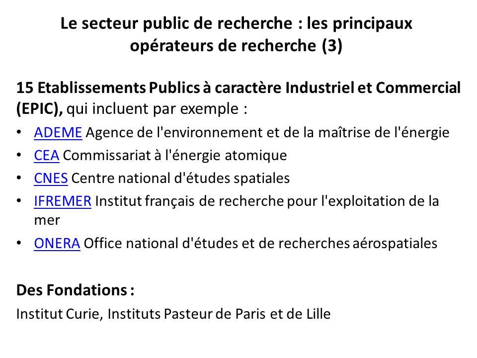 Le secteur public de recherche : les principaux opérateurs de recherche (3)