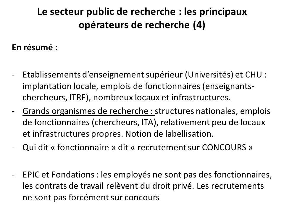 Le secteur public de recherche : les principaux opérateurs de recherche (4)