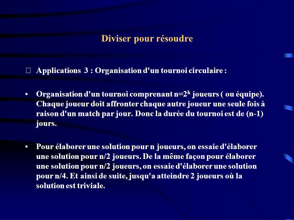 Diviser pour résoudre Applications 3 : Organisation d un tournoi circulaire :