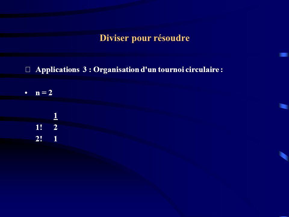 Diviser pour résoudre Applications 3 : Organisation d un tournoi circulaire : n = 2 1 1! 2 2! 1