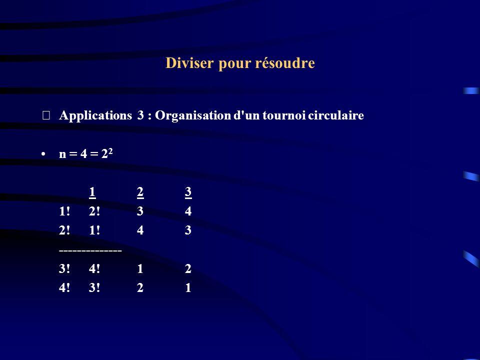 Diviser pour résoudre Applications 3 : Organisation d un tournoi circulaire. n = 4 = 22. 1 2 3.