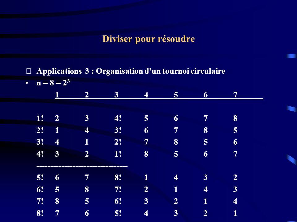 Diviser pour résoudre Applications 3 : Organisation d un tournoi circulaire. n = 8 = 23. 1 2 3 4 5 6 7.