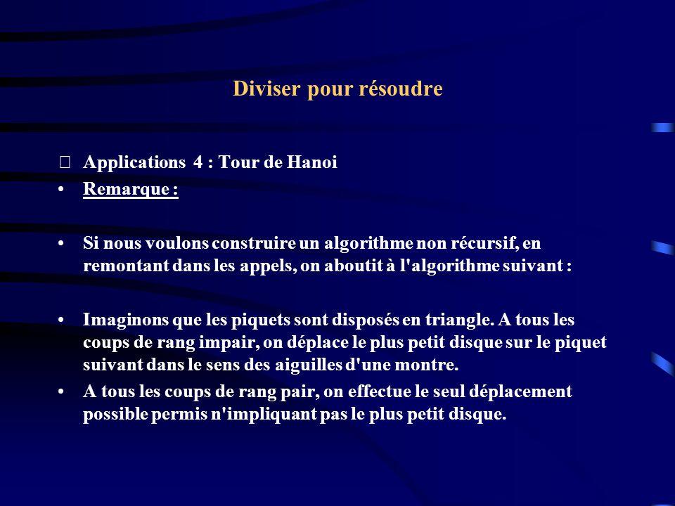 Diviser pour résoudre Applications 4 : Tour de Hanoi Remarque :