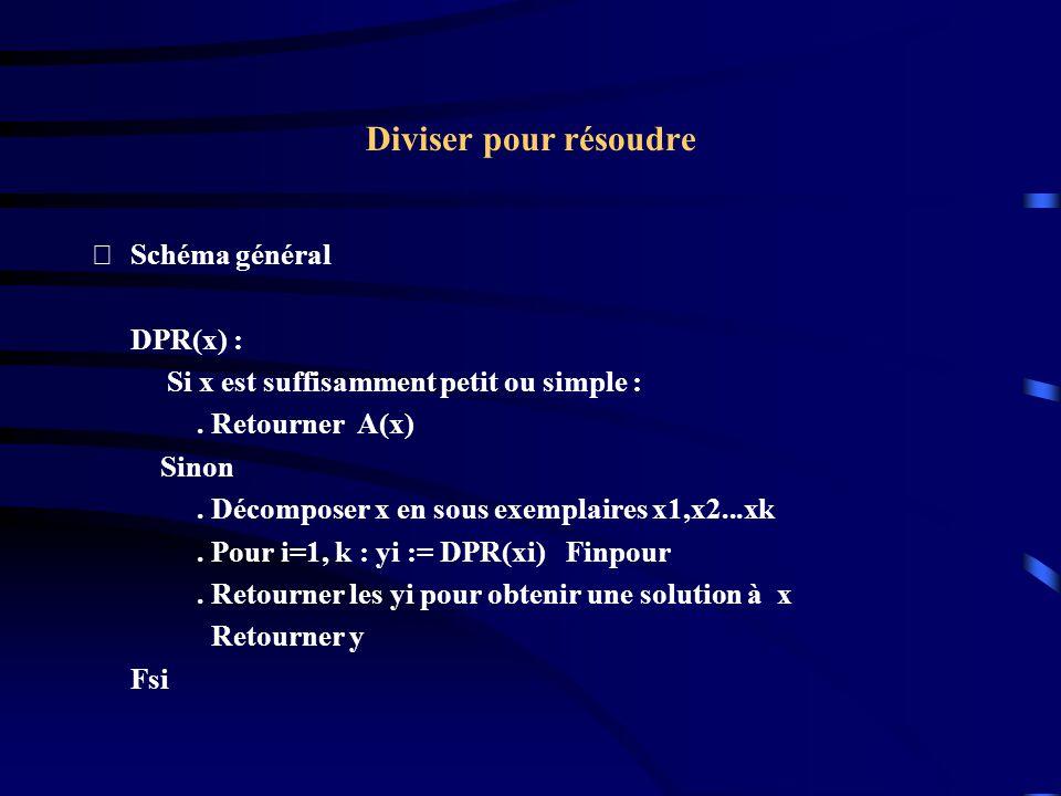 Diviser pour résoudre Schéma général DPR(x) :
