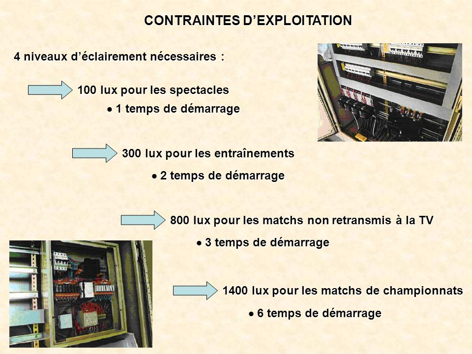 CONTRAINTES D'EXPLOITATION