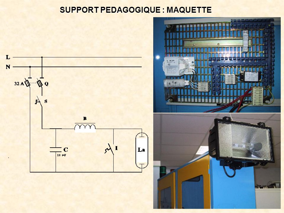 SUPPORT PEDAGOGIQUE : MAQUETTE