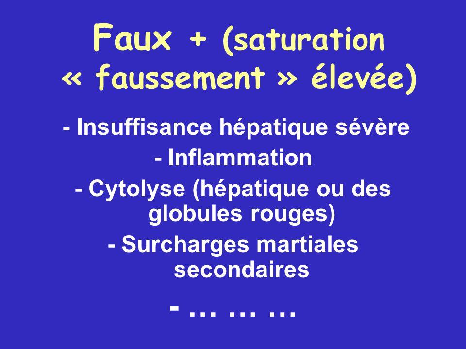 Faux + (saturation « faussement » élevée)