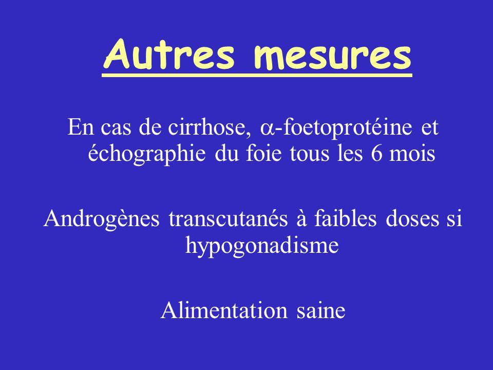 Androgènes transcutanés à faibles doses si hypogonadisme