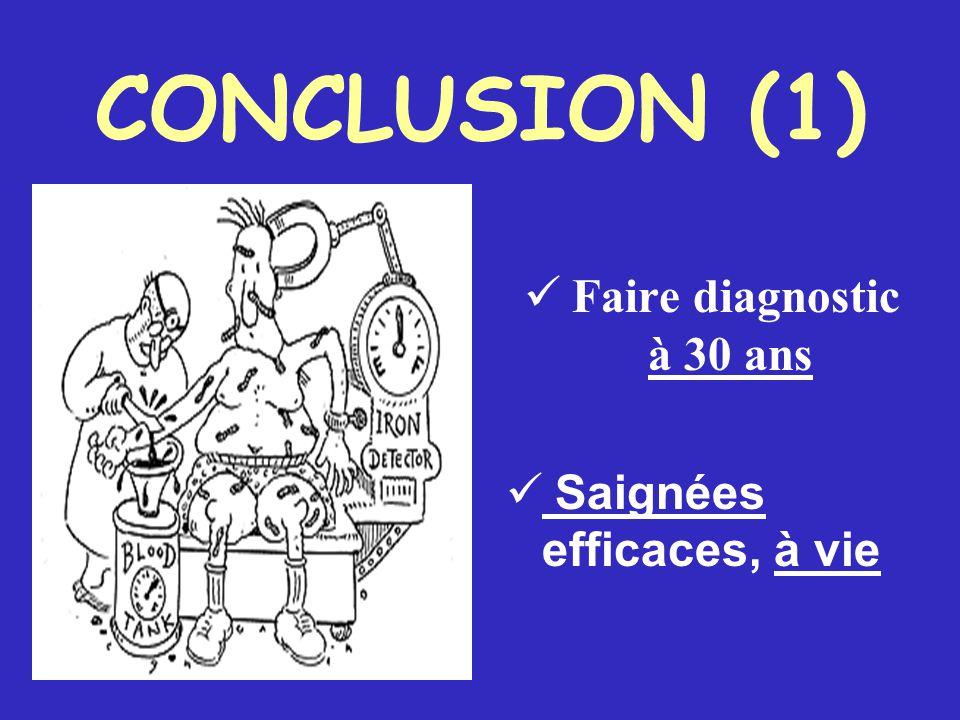 CONCLUSION (1) Faire diagnostic à 30 ans Saignées efficaces, à vie