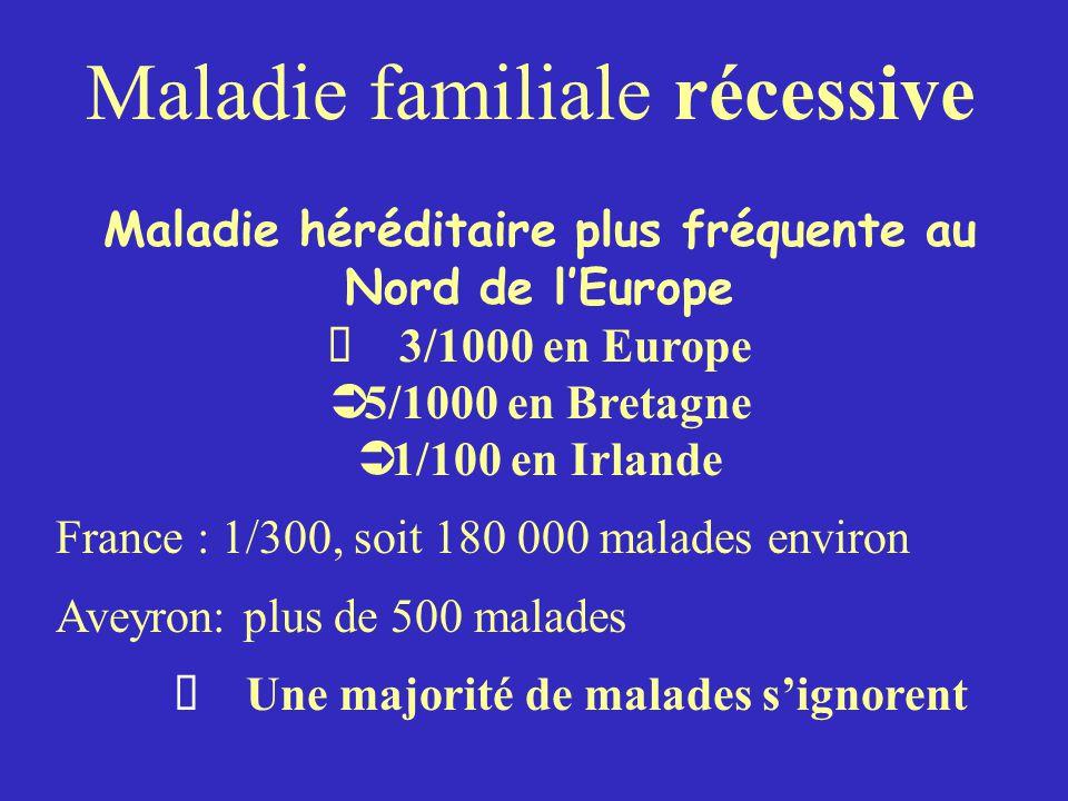 Maladie héréditaire plus fréquente au Nord de l'Europe