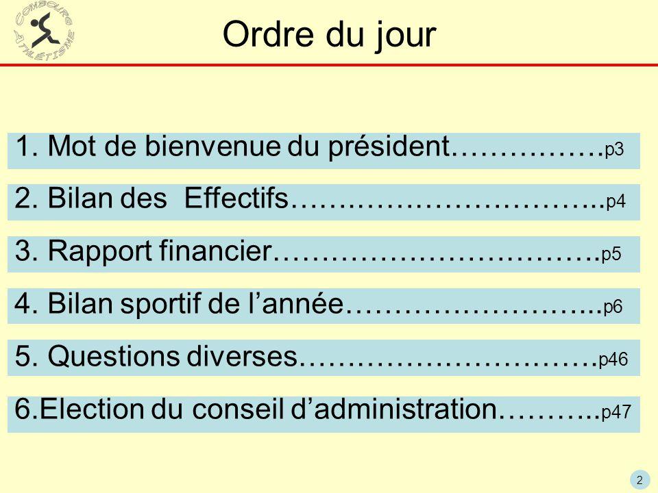 Ordre du jour Mot de bienvenue du président…………….p3